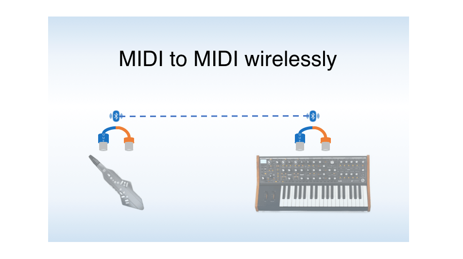 WIDI Master Wireless MIDI
