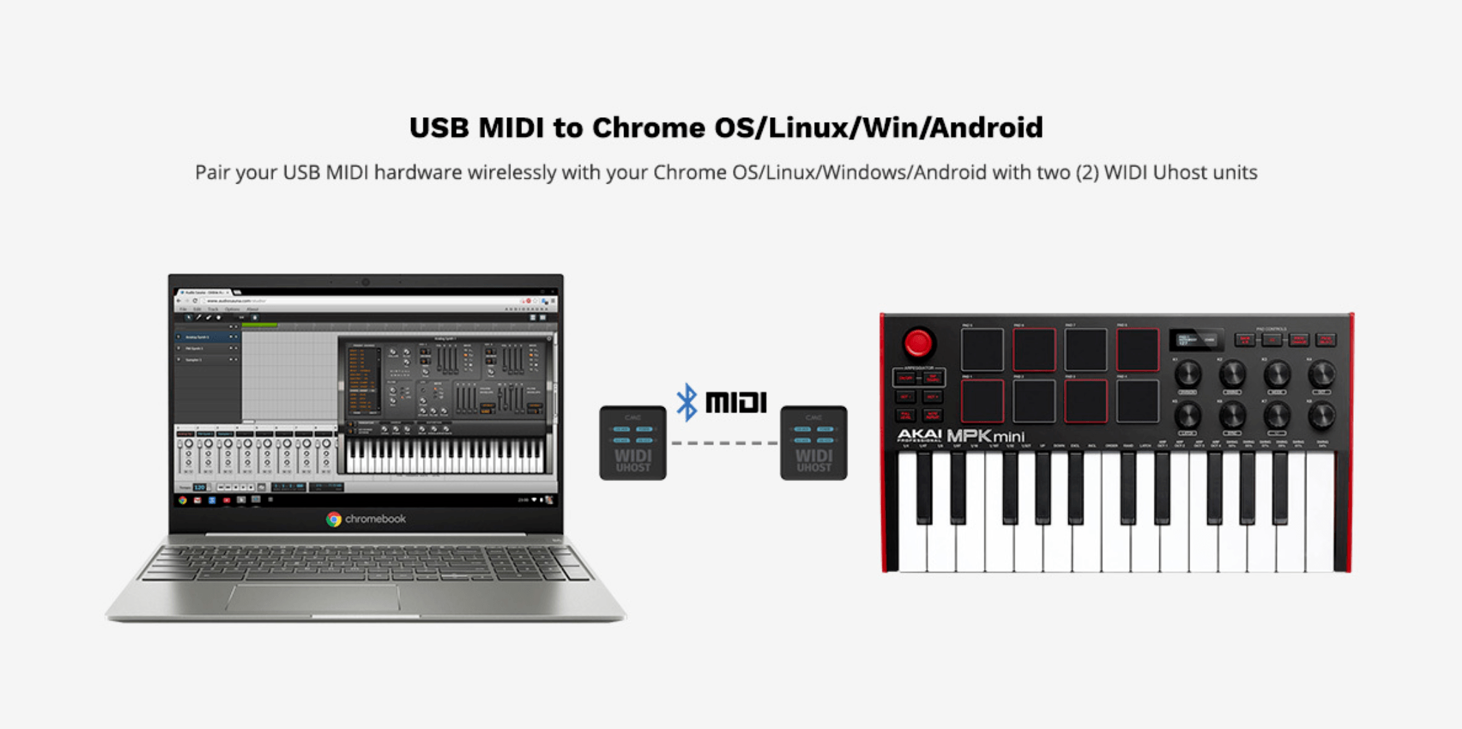 BLE MIDI for Linux