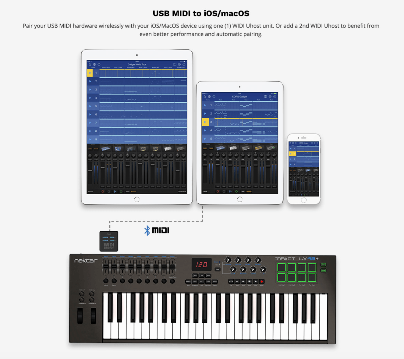 BLE MIDI for MacOS and iOS