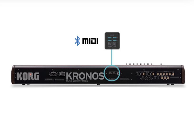 USB MIDI wireless