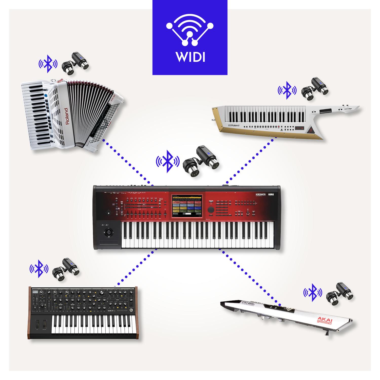 MIDI Merge 4-to-1